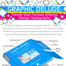 Design Deluge: Trends That Forever Altered Design Topography Infographic