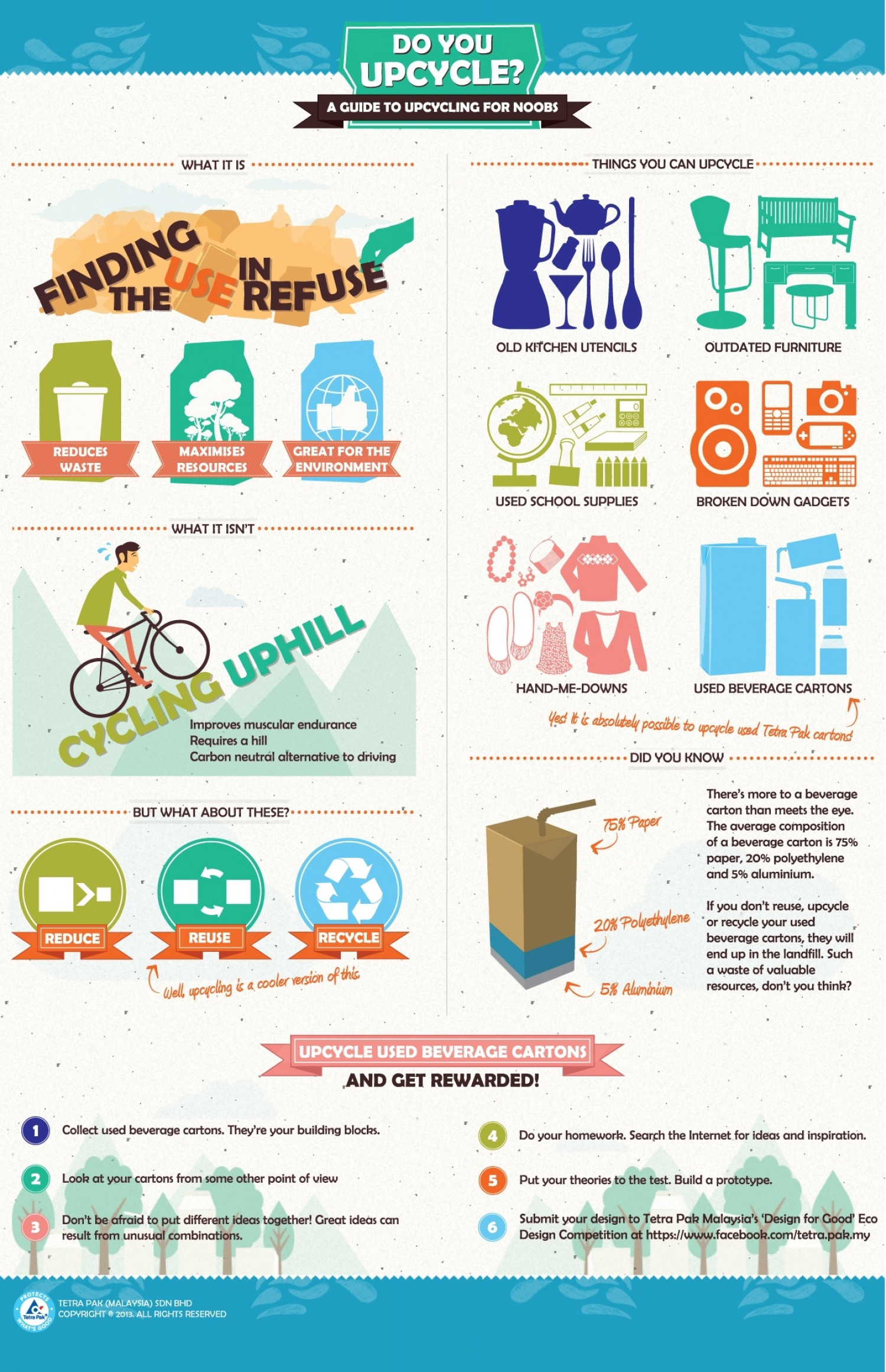 Design for Good Infographic