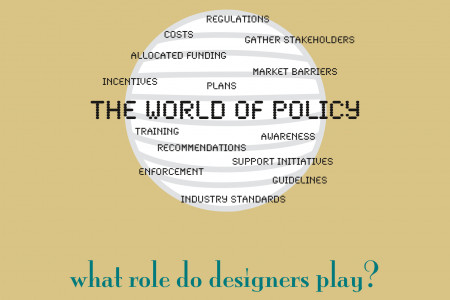 Designers in the World of Policy Infographic