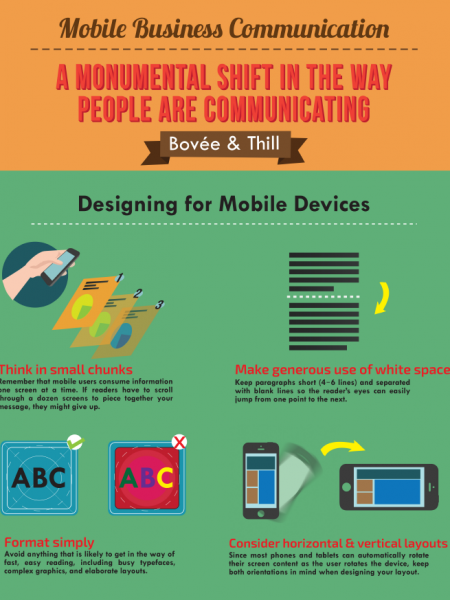 Designing Content for Mobile Devices Infographic