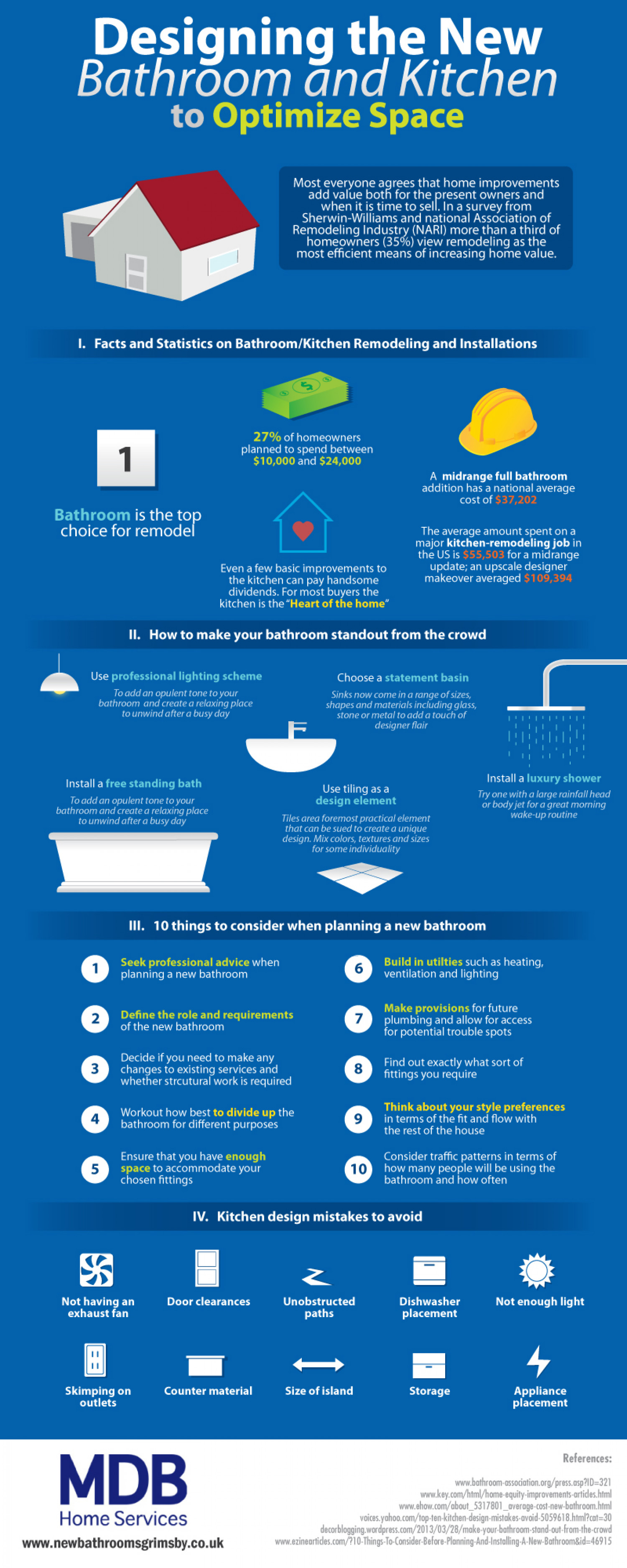 Designing The New Bathroom And Kitchen To Optimize Space Infographic