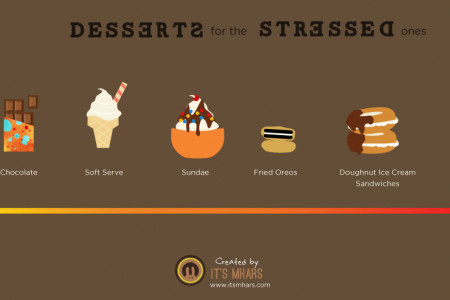 Desserts for the Stressed Ones Infographic