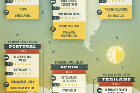 Destinations for Finding Some Winter Fun Infographic