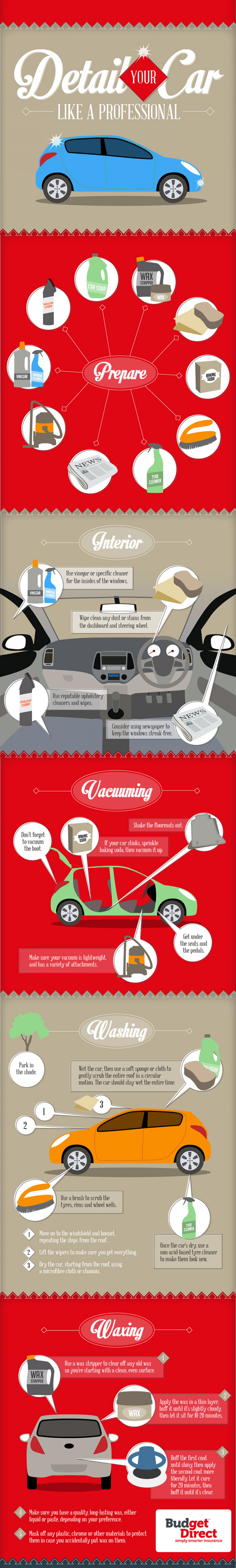 Detail Your Car Like a Professional Infographic