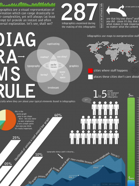 Diagrams Rule: A Satirical Look at Infographics Infographic
