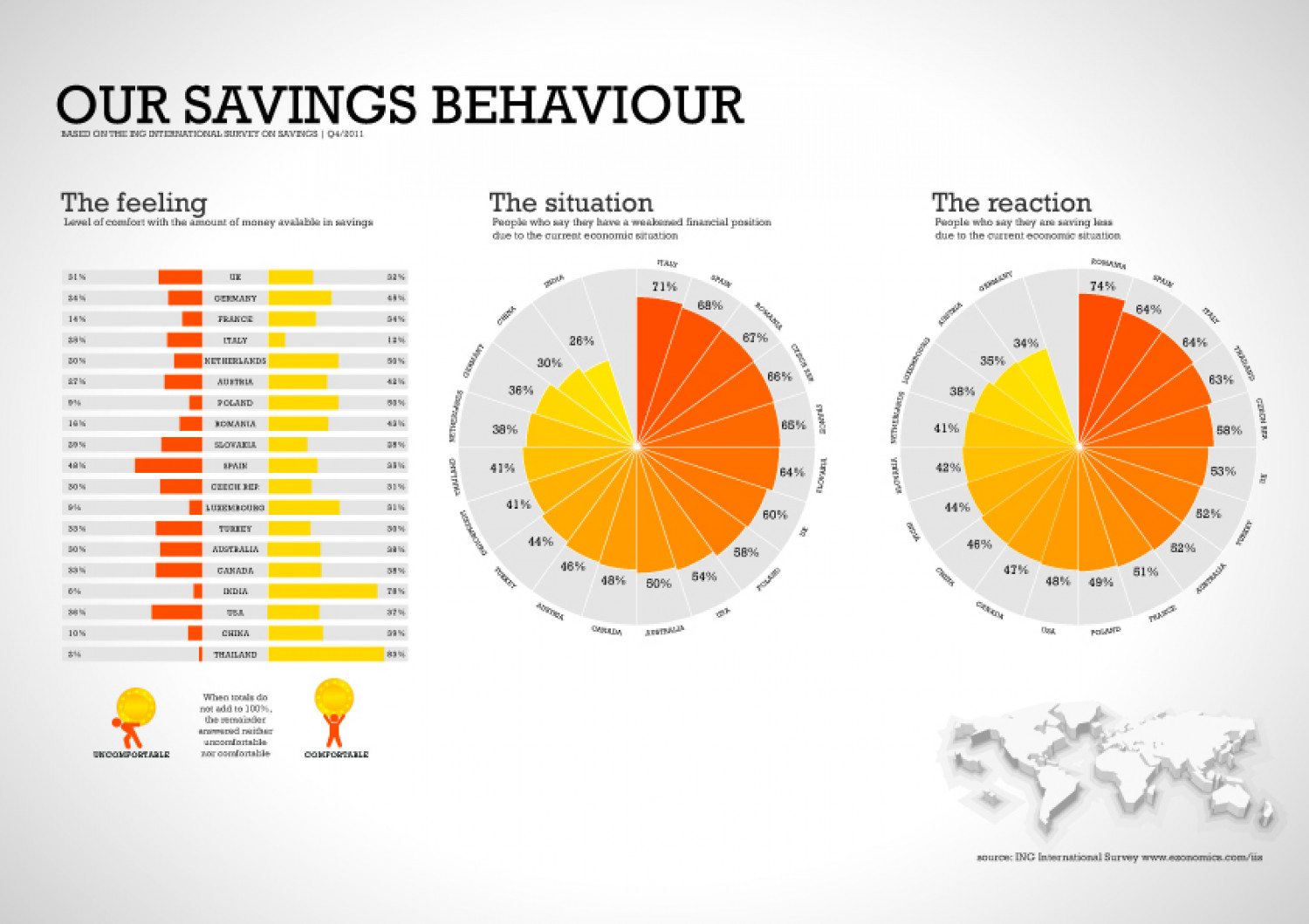 Did the financial crisis alter how we save? Infographic