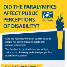 Did the Paralympics affect public perceptions of disability? Infographic