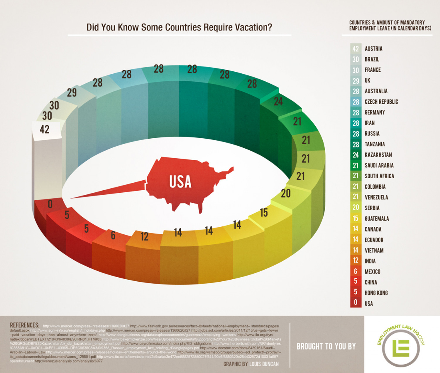 Did you know some countries require you to take a vacation? Infographic
