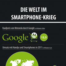 Die Welt im Smartphone-Krieg  Infographic