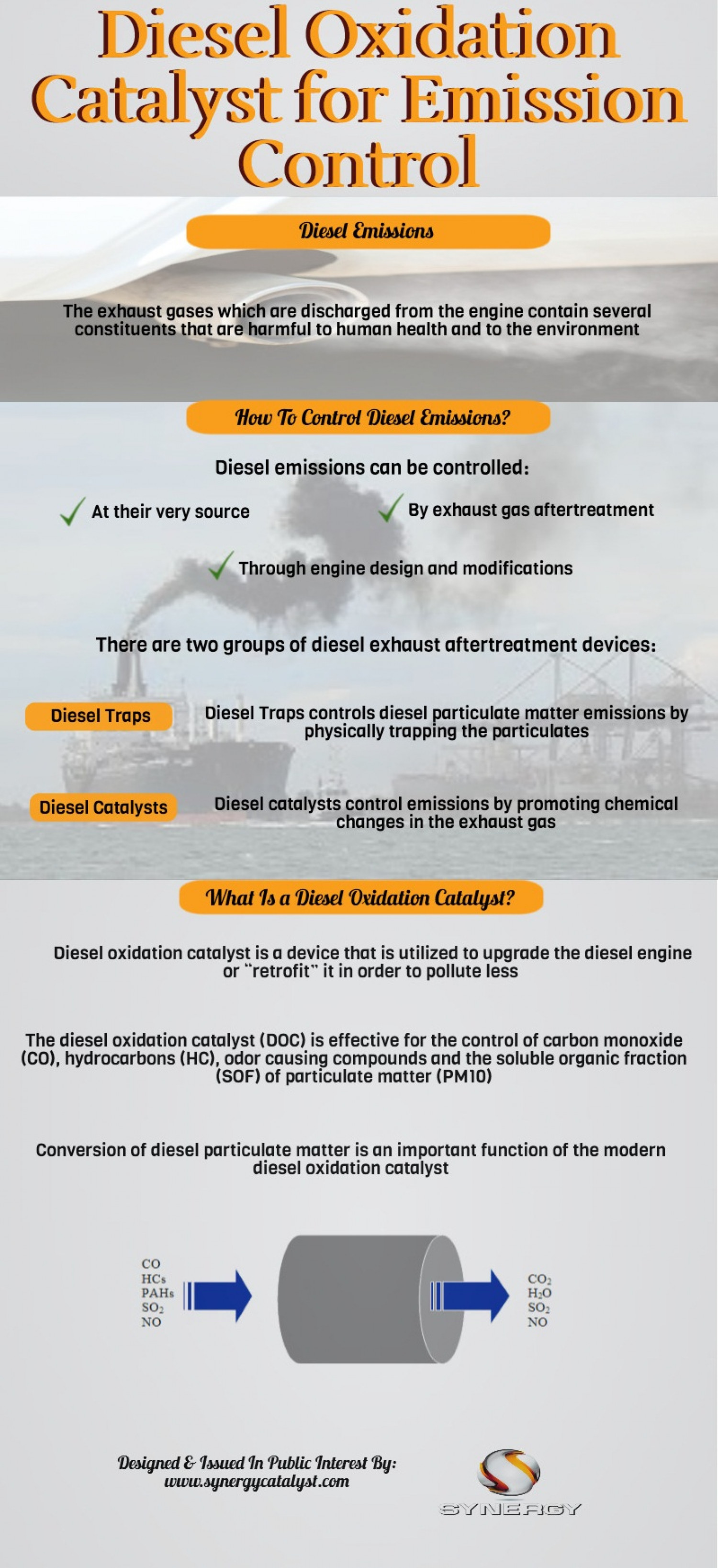 Diesel Oxidation Catalyst for Emission Control Infographic