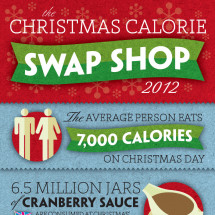 Diet Chef's Christmas Calorie Swap Shop Infographic