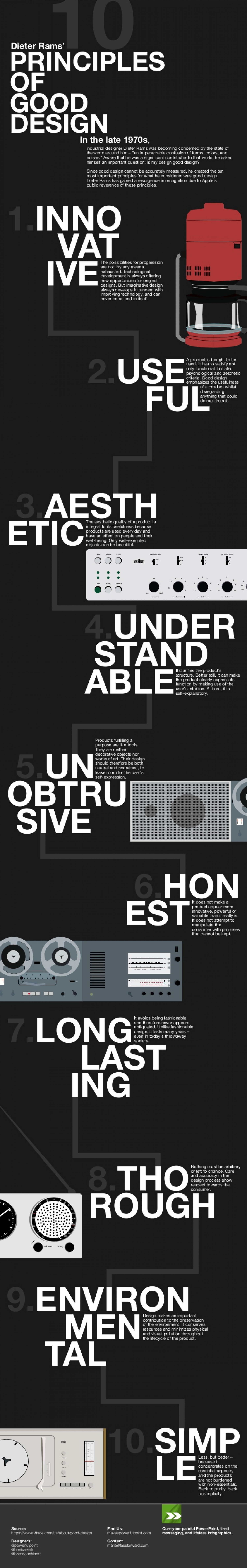 Dieter Ram's 10 Principles of Good Design Infographic