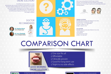 Different Options For Treating Sleep Apnea: Mouthpiece And Machine Pros And Cons Infographic
