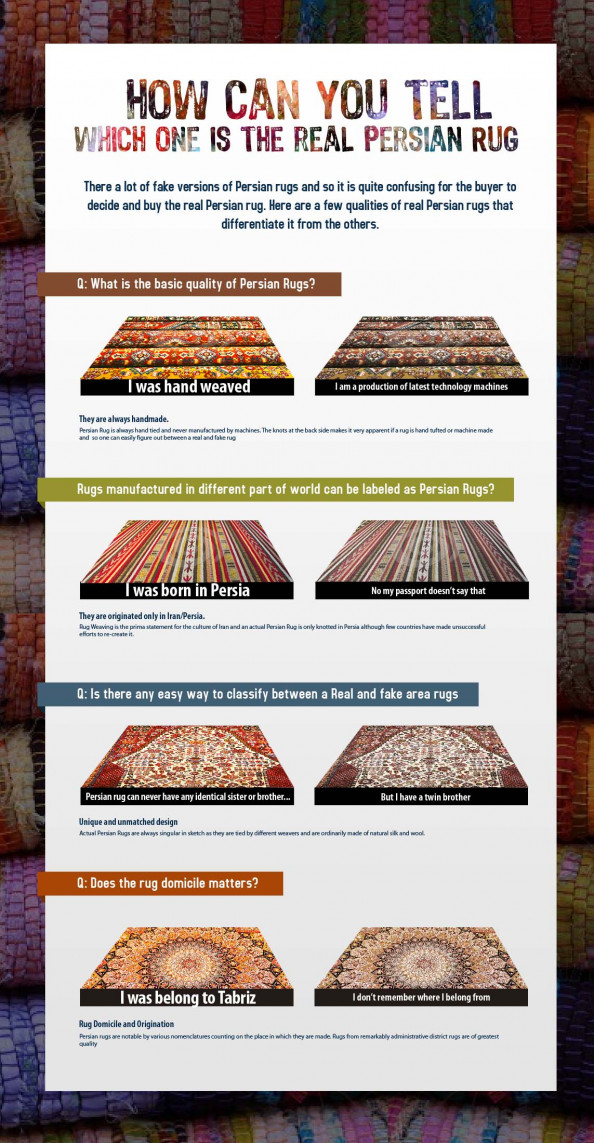 Differentiate Between Real And Fake Persian Rug Infographic