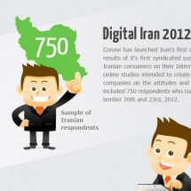 Digital Iran 2012 Infographic