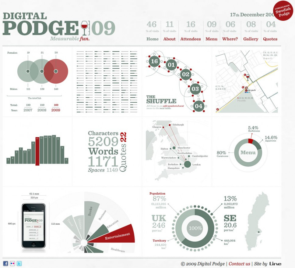 Digital Podge 09  Infographic