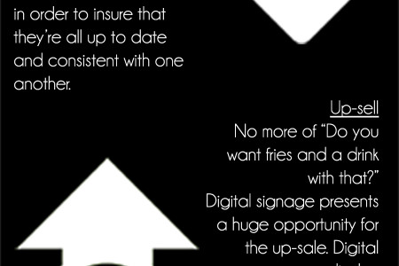 Digital signage infographic Infographic