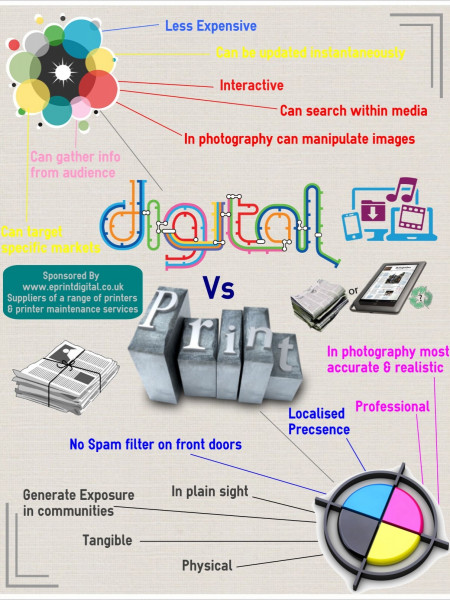 Digital Vs Print Infographic
