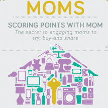 Digitally engaged Moms part-2 Infographic