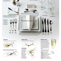 Dining Etiquette 101 Infographic