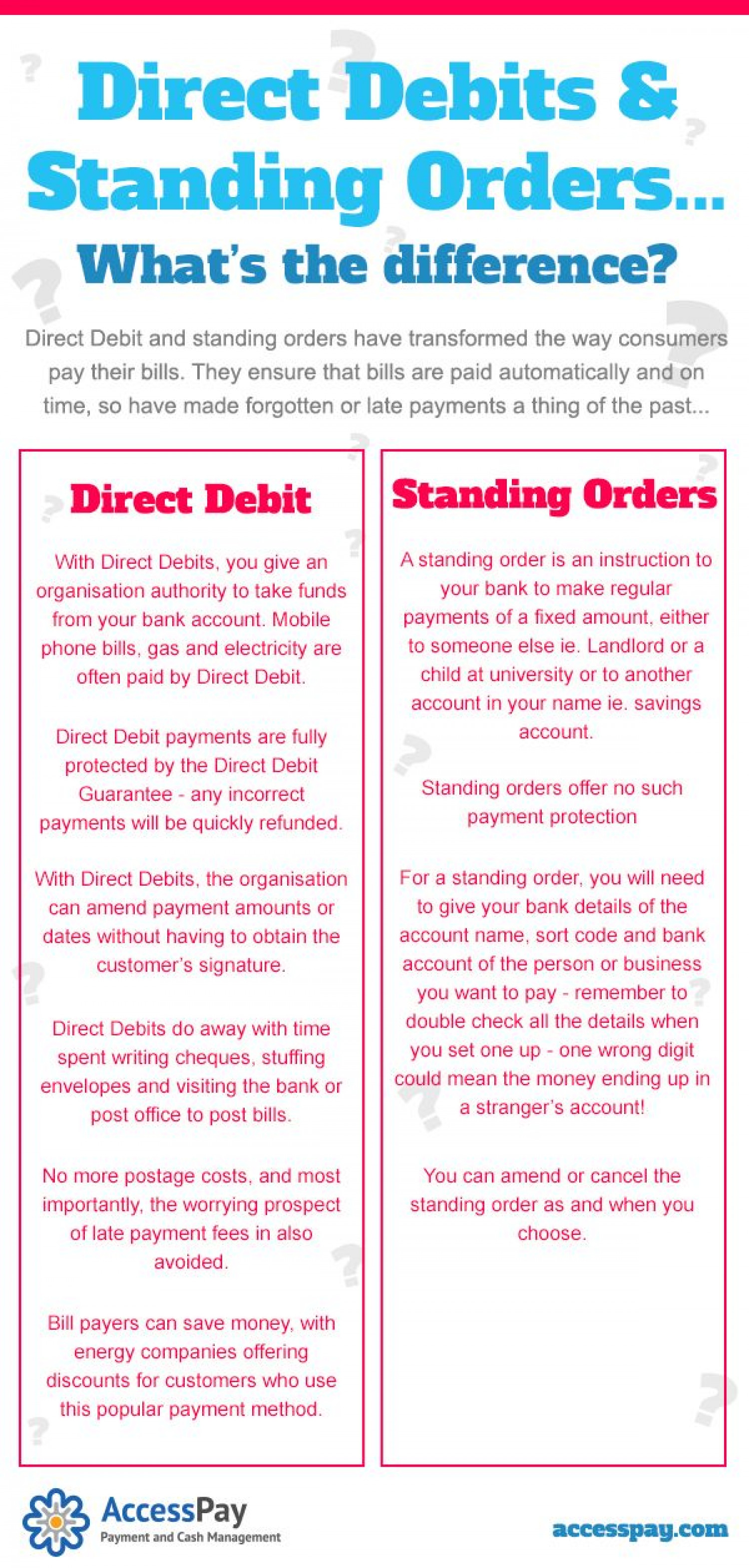 Direct Debits and Standing Order - Differences Infographic