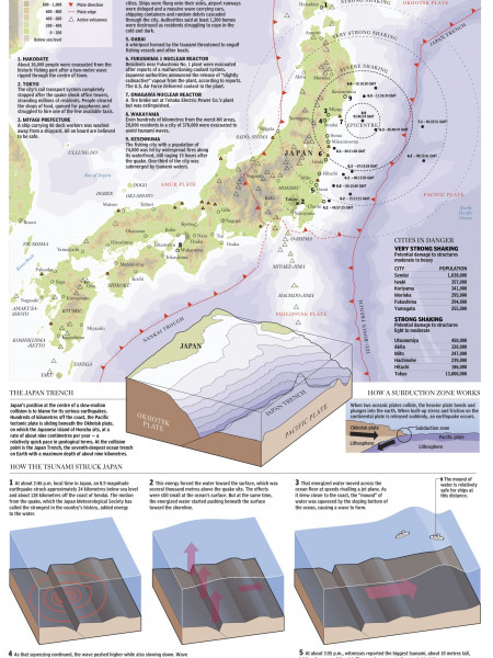 Disaster in Japan - The Quake Infographic