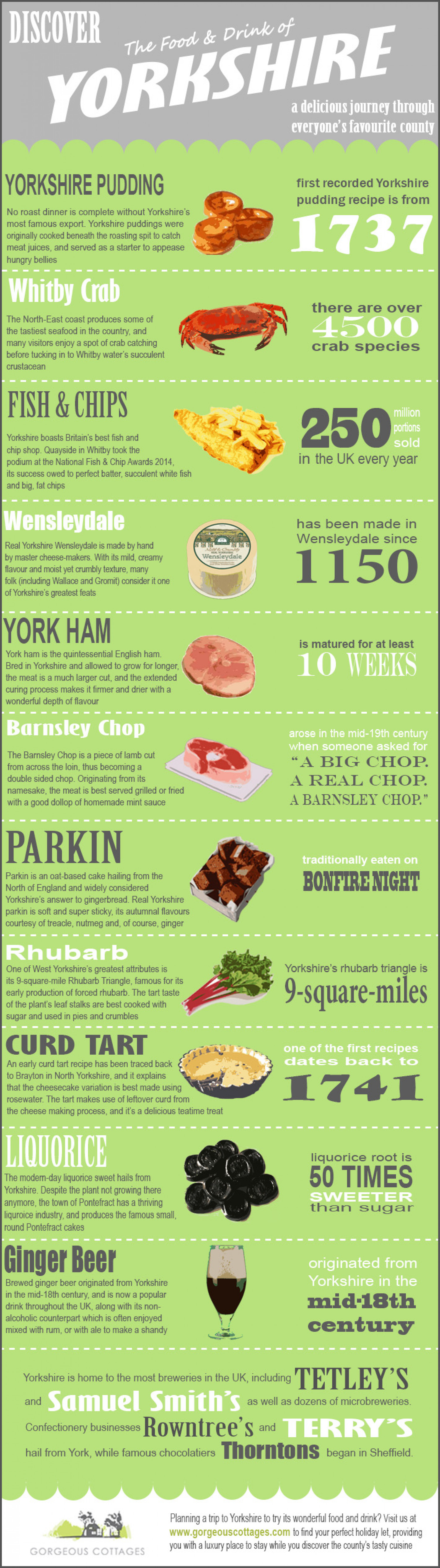 Discover the Food and Drink of Yorkshire Infographic