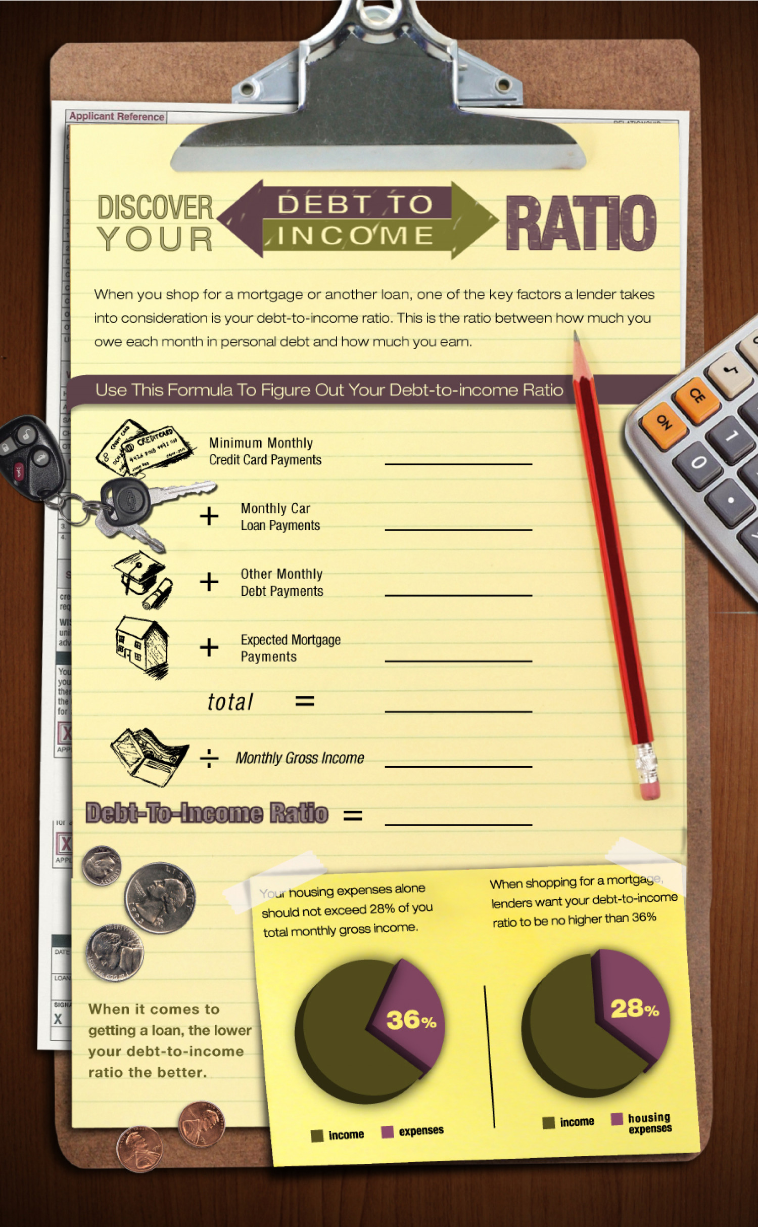 Discover Your Debt to Income Ratio Infographic