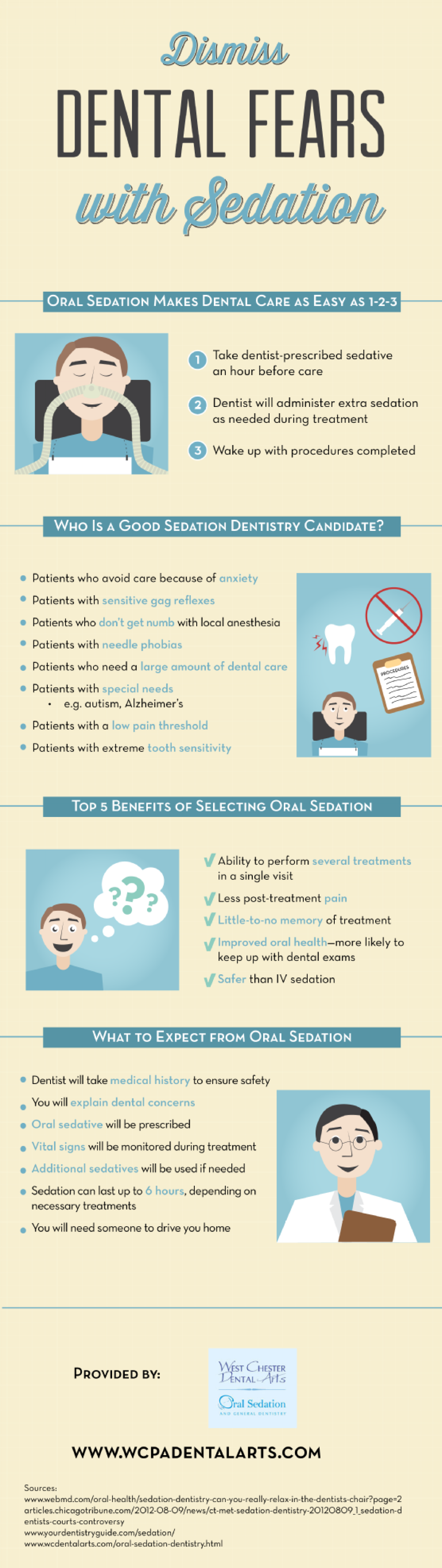 Dismiss Dental Fears with Sedation Infographic