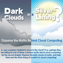 Disperse the Myths Behind Cloud Computing Infographic