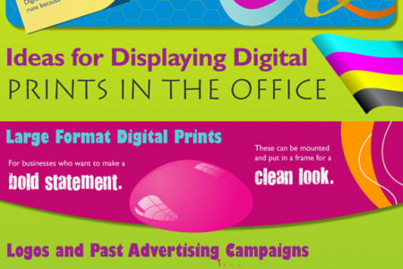 Displaying Digital Prints in the Office Infographic