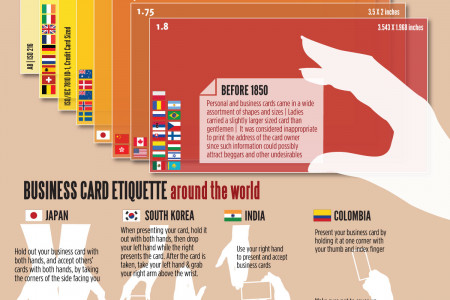 Dissecting the Successful Business Card Infographic