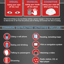 Distracted Driving Statistics Infographic