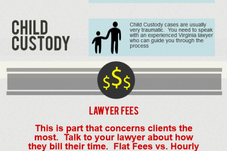 Divorce Child Custody Lawyer In Virginia Infographic