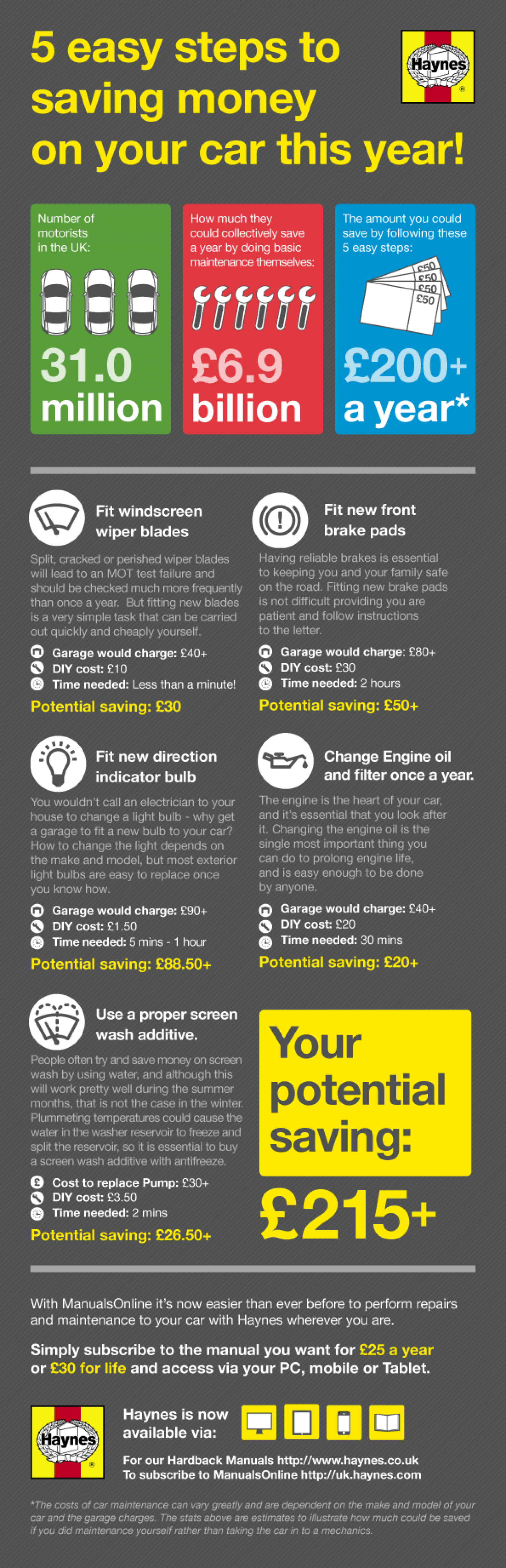 DIY car maintenance in 5 money-saving steps Infographic