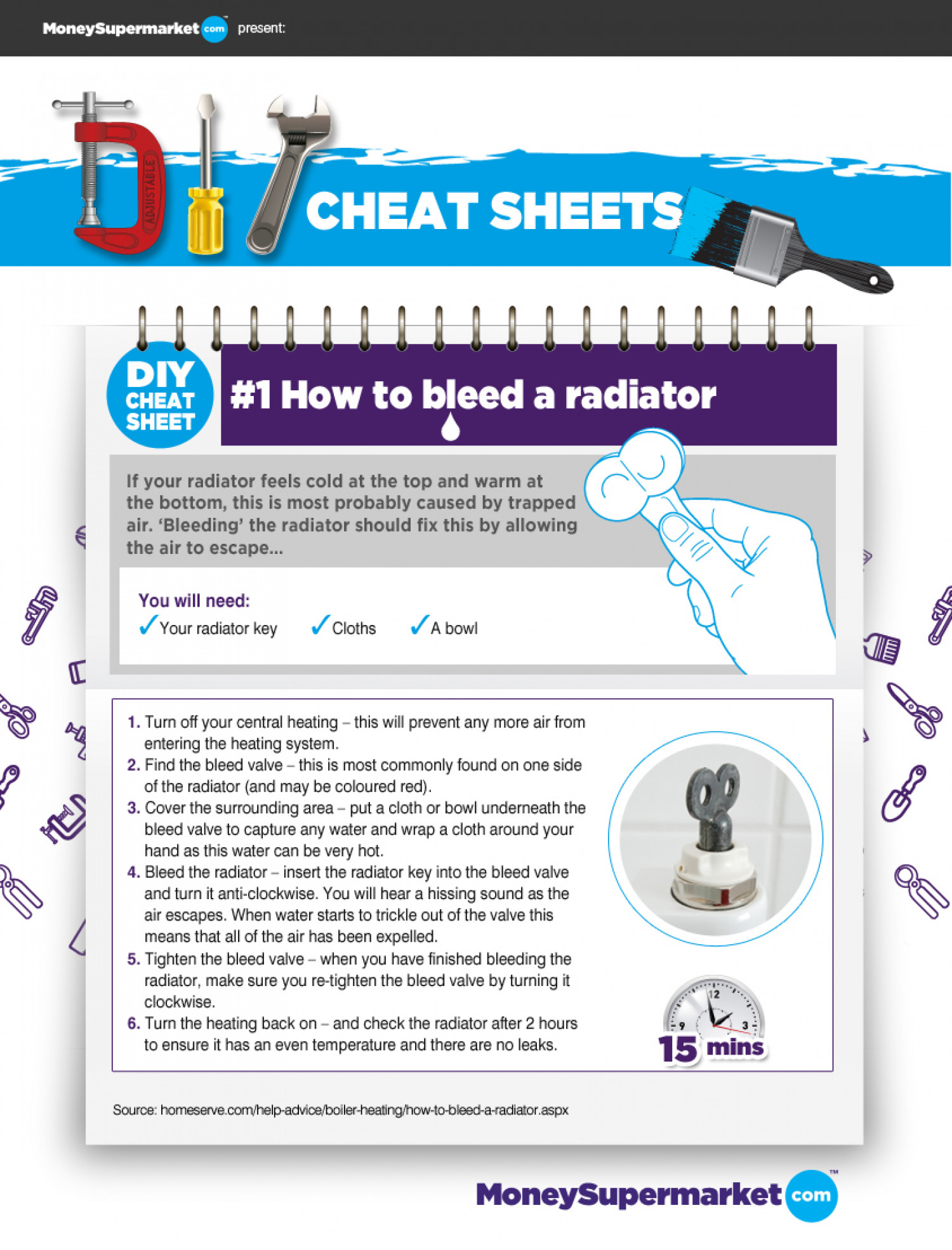 DIY Cheatsheet - How to Bleed a Radiator Infographic