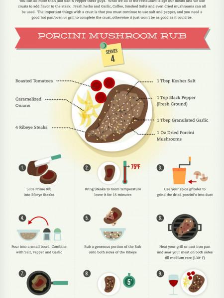 Chef Secrets: A Beginners Guide to Extraordinary Cooking  Infographic