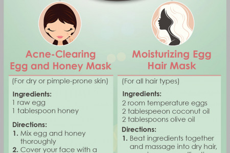 DIY Easter Beauty Recipes Infographic