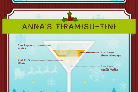 DIY Mixology: Michael's Top 5 Holiday Cocktails Infographic