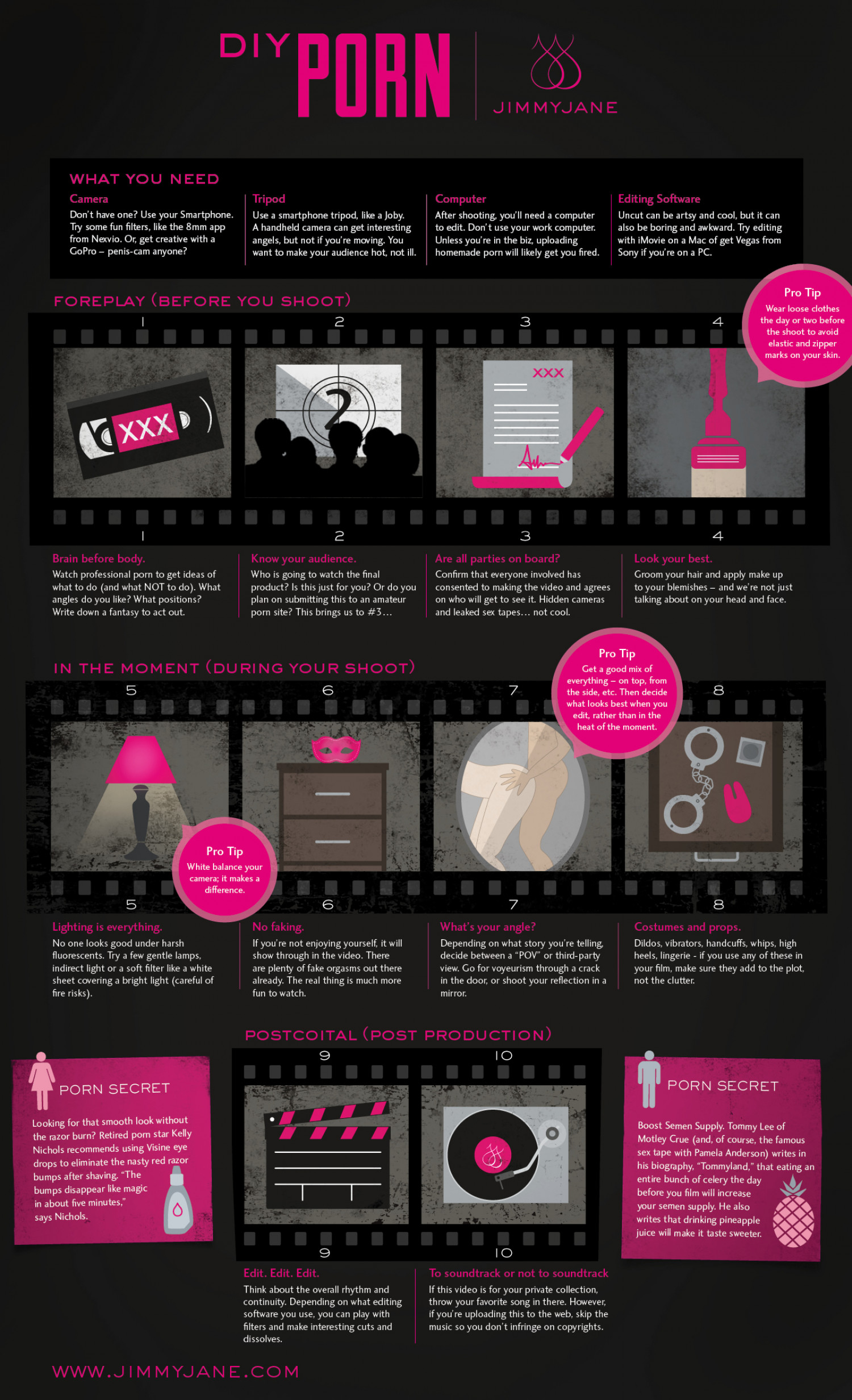 DIY Porn by Jimmyjane Infographic
