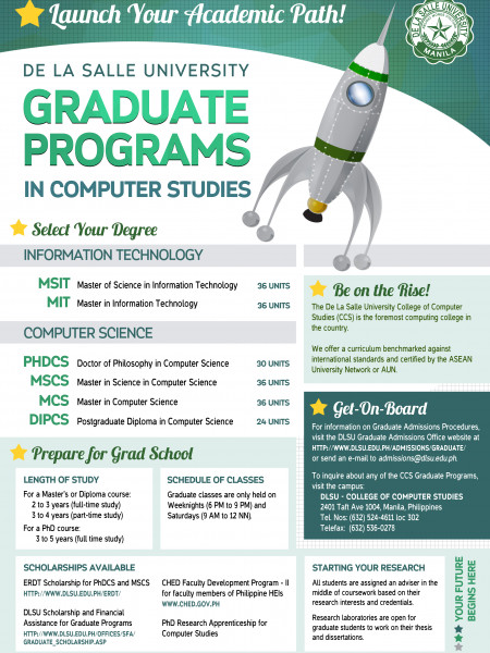 DLSU College of Computer Studies Graduate School Programs Infographic