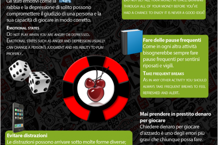 Do and Don'ts in Gambling Infographic