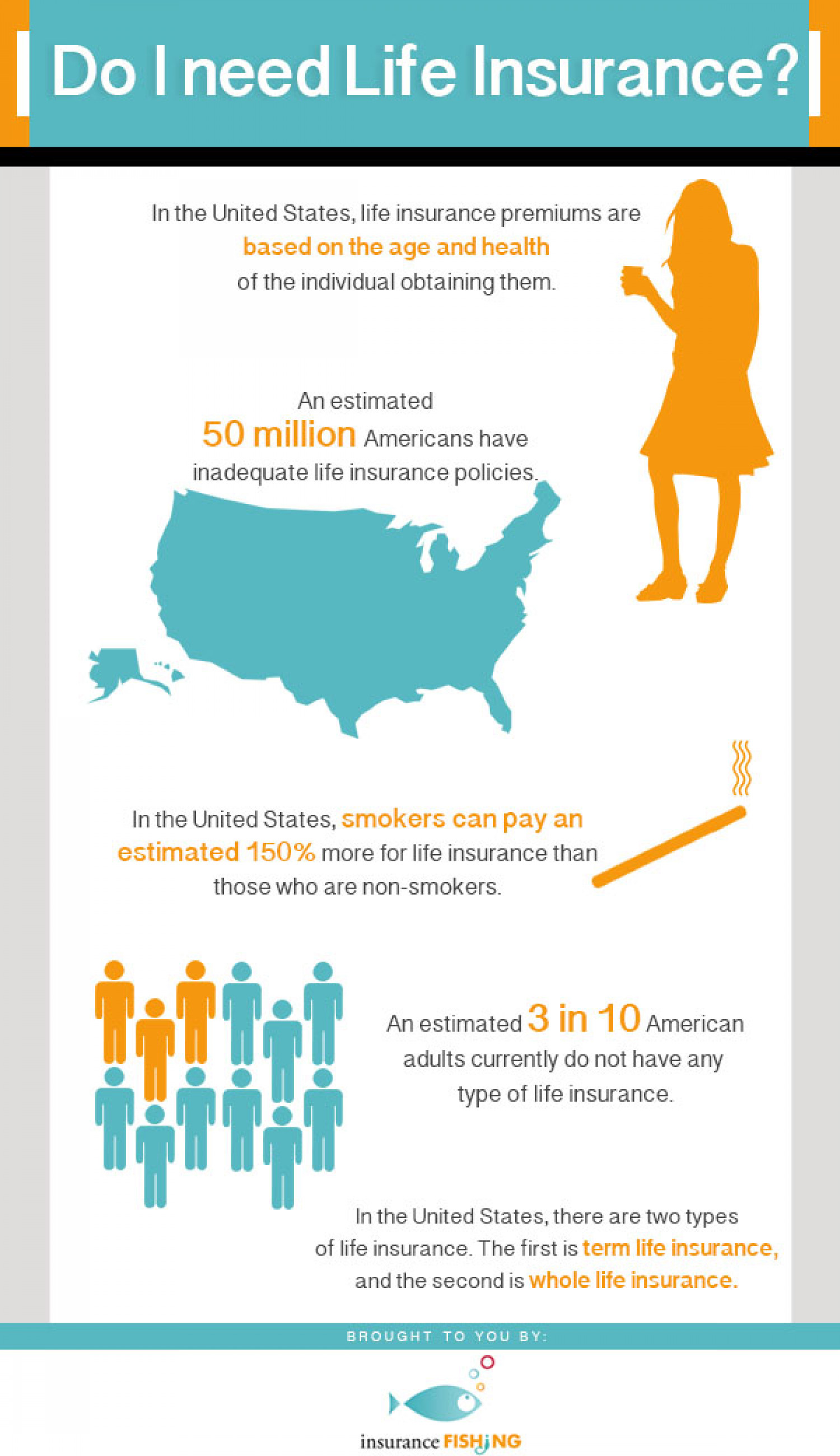 Do I Need Life Insurance? Infographic