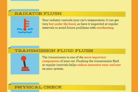 Do It Now—Save Money Later: Stay Safe on the Road with These Auto Services Infographic