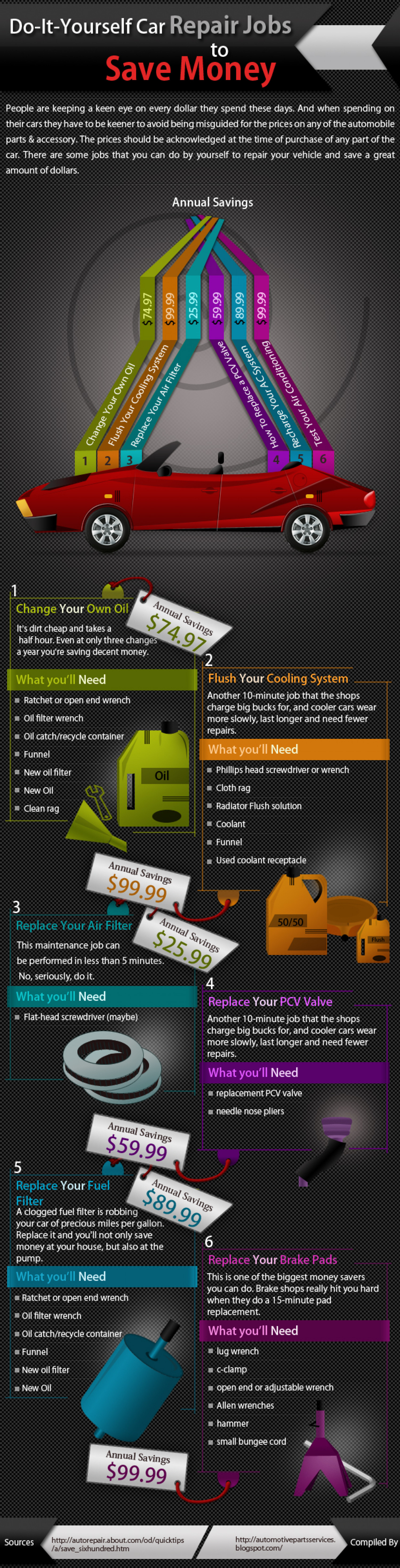 Do It Yourself Car Repair Jobs to Save Money Infographic