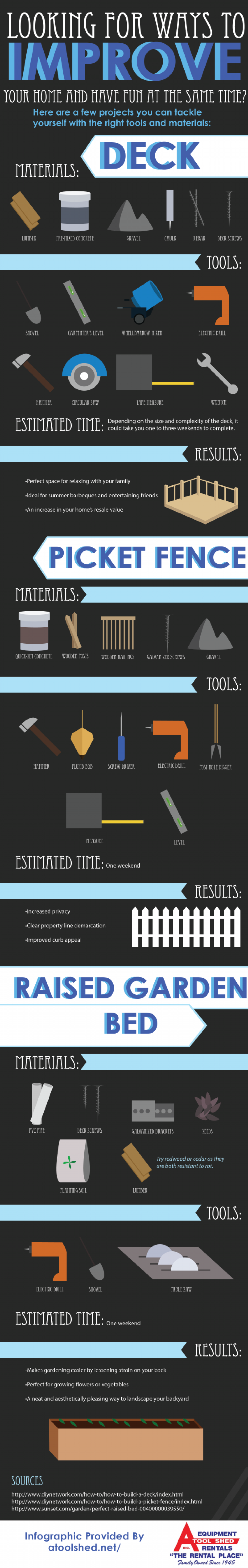 Do It Yourself: Rent Tools for Your Home Improvement Projects Infographic