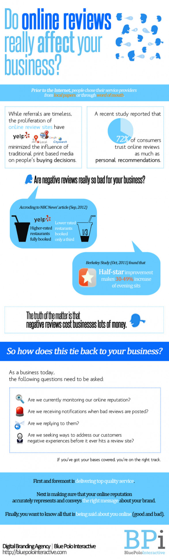 Do online reviews really affect your business?