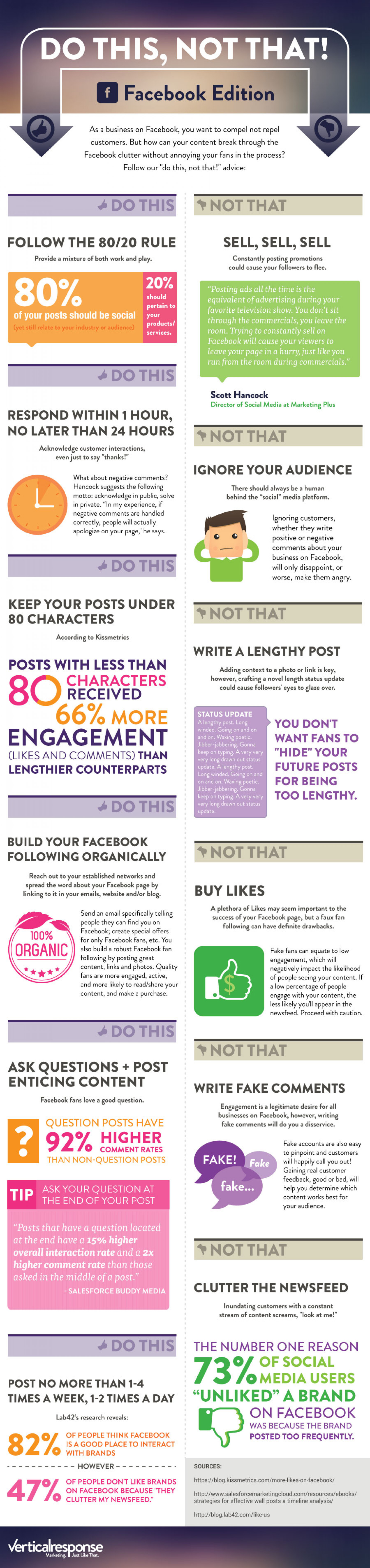 Do This, Not That! Facebook Edition | Visual.ly