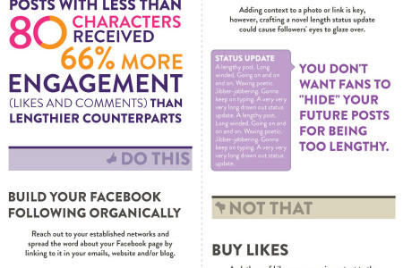 Do This, Not That! Facebook Edition Infographic