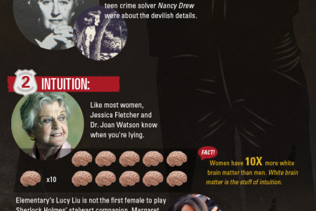 Do women make the best detectives? Infographic